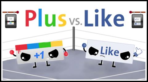 facebook vs google plus +-14