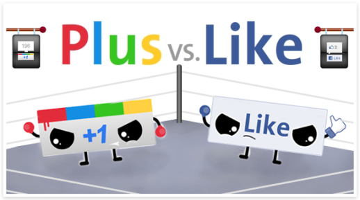 facebook vs google plus +-14